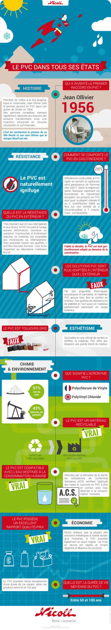 infographie-nicoll-wordside-jordan-gentes
